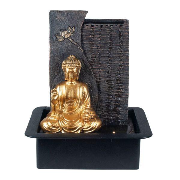 Fuente Mediana Buda Panel